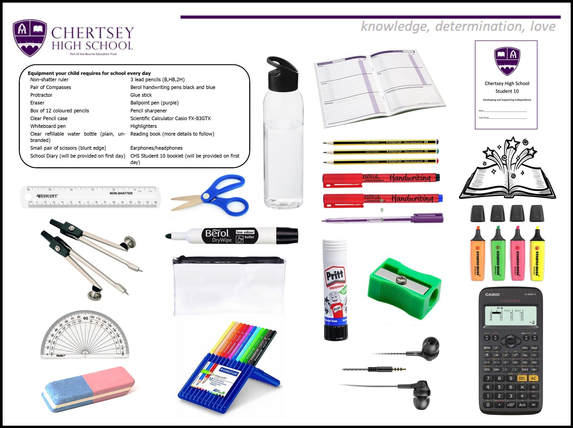 Equipment list 2020